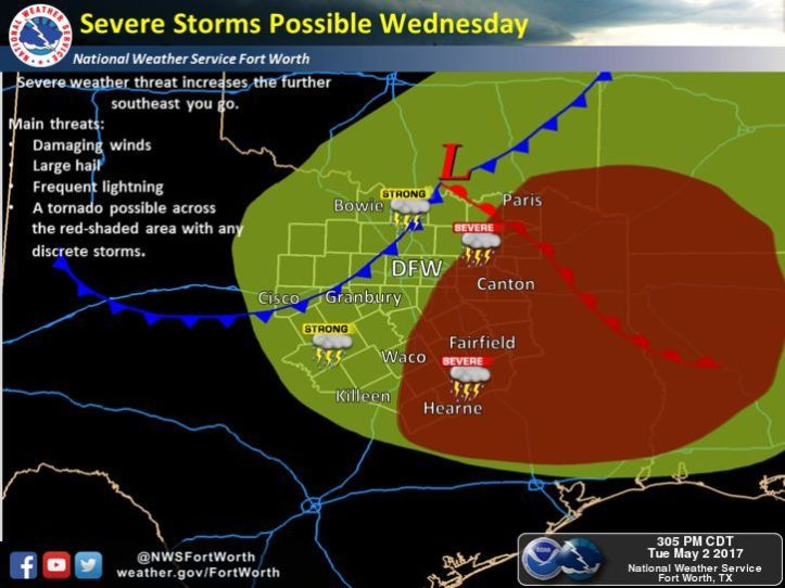Wednesday Storms